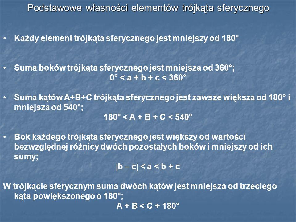 Podstawowe własności elementów trójkąta sferycznego Każdy element trójkąta sferycznego jest mniejszy od 180° Suma boków trójkąta sferycznego jest mnie