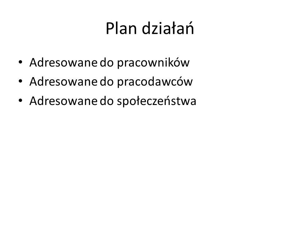 Plan działań Adresowane do pracowników Adresowane do pracodawców Adresowane do społeczeństwa