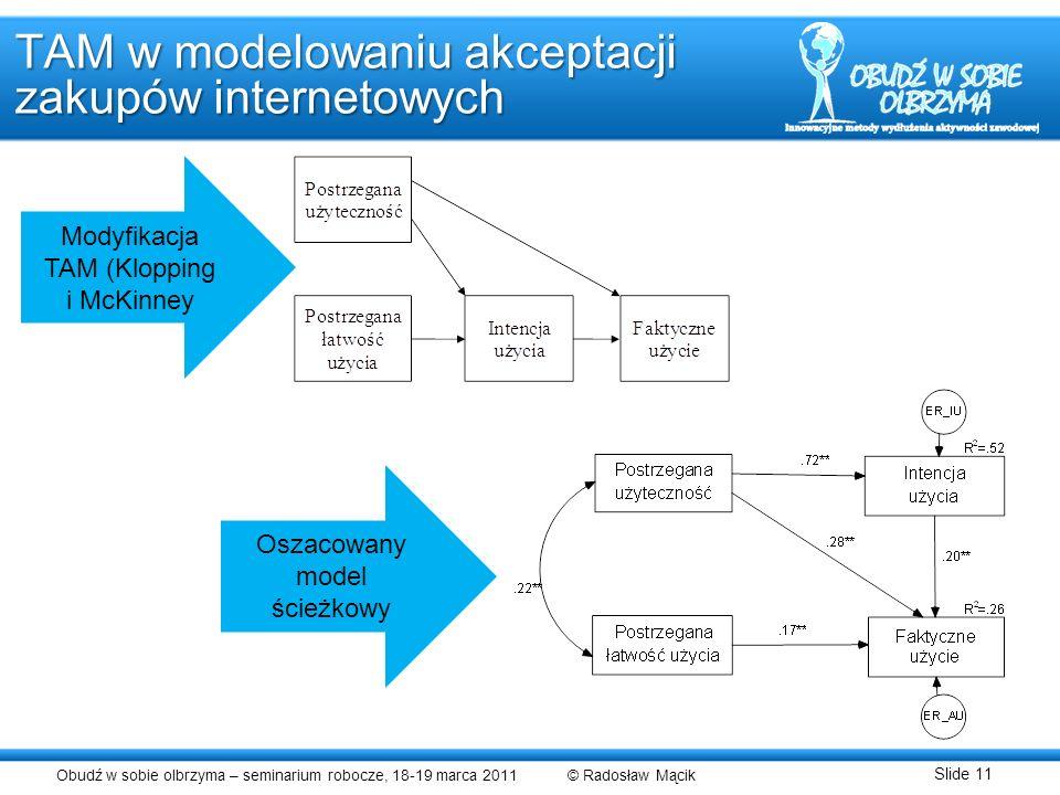 Obudź w sobie olbrzyma – seminarium robocze, 18-19 marca 2011 © Radosław Mącik Slide 11 TAM w modelowaniu akceptacji zakupów internetowych Modyfikacja