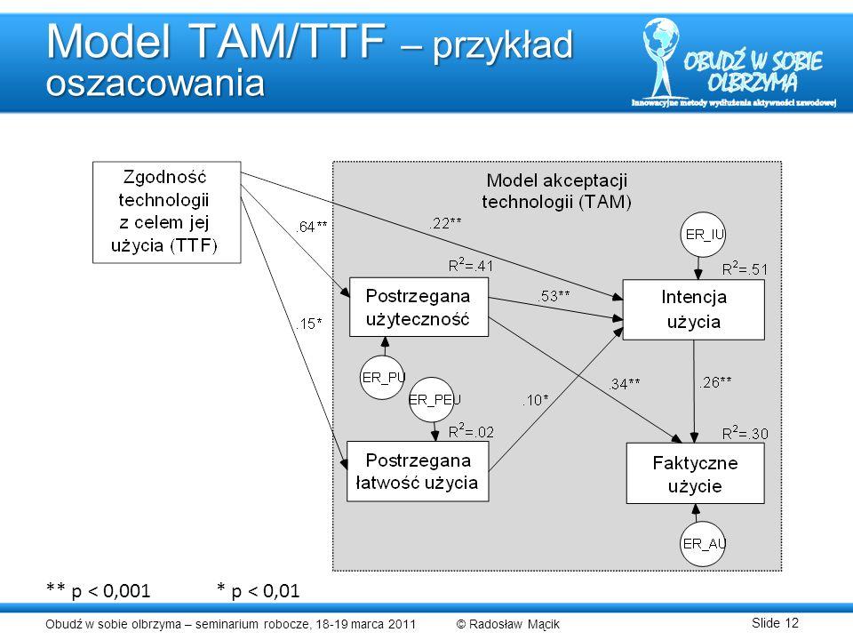 Obudź w sobie olbrzyma – seminarium robocze, 18-19 marca 2011 © Radosław Mącik Slide 12 Model TAM/TTF – przykład oszacowania ** p < 0,001* p < 0,01