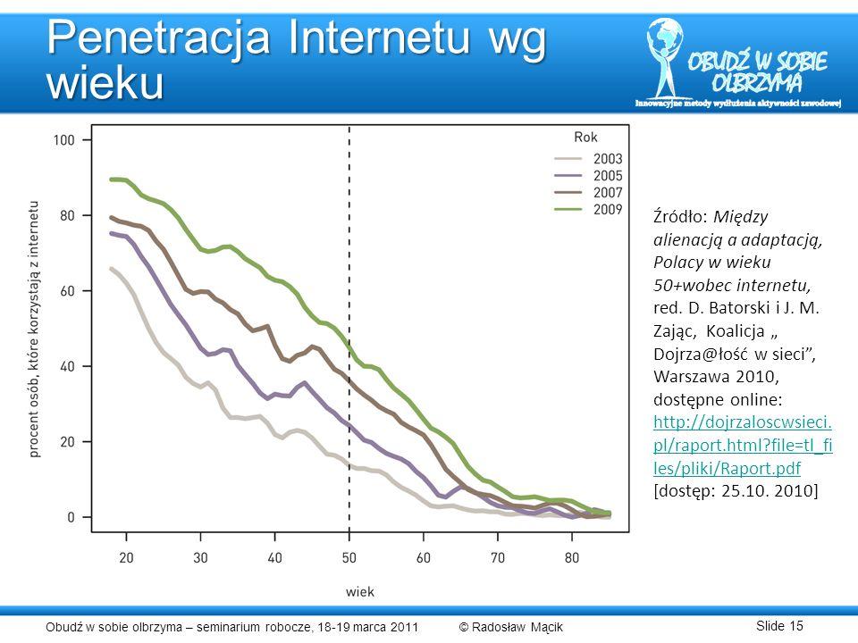 Obudź w sobie olbrzyma – seminarium robocze, 18-19 marca 2011 © Radosław Mącik Slide 15 Penetracja Internetu wg wieku Źródło: Między alienacją a adapt