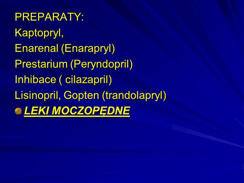 PREPARATY:Kaptopryl, Enarenal (Enarapryl) Prestarium (Peryndopril) Inhibace ( cilazapril) Lisinopril, Gopten (trandolapryl) LEKI MOCZOPĘDNE