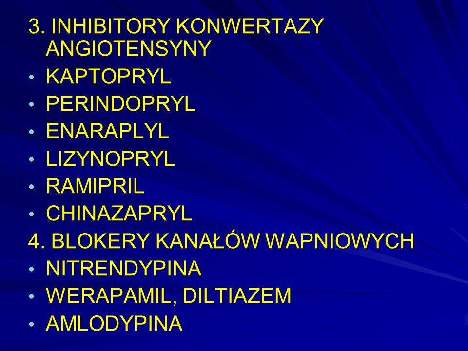 3. INHIBITORY KONWERTAZY ANGIOTENSYNY KAPTOPRYL KAPTOPRYL PERINDOPRYL PERINDOPRYL ENARAPLYL ENARAPLYL LIZYNOPRYL LIZYNOPRYL RAMIPRIL RAMIPRIL CHINAZAP