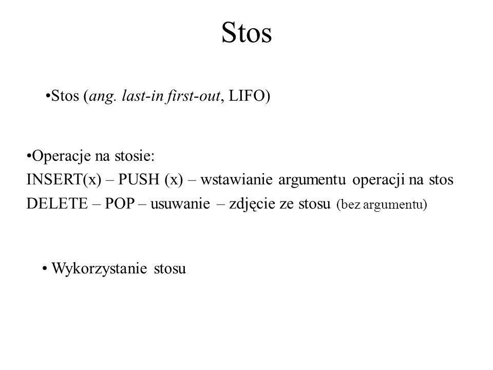 Stos Operacje na stosie: INSERT(x) – PUSH (x) – wstawianie argumentu operacji na stos DELETE – POP – usuwanie – zdjęcie ze stosu (bez argumentu) Wykor