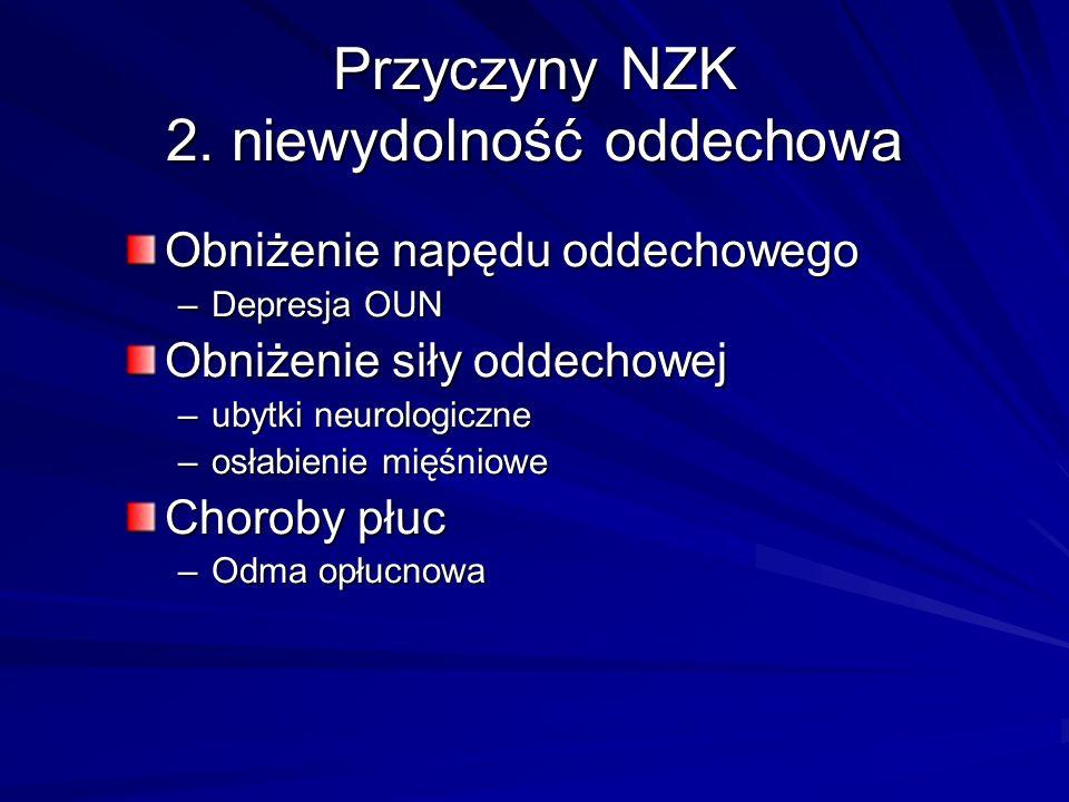 Przyczyny NZK 2. niewydolność oddechowa Obniżenie napędu oddechowego –Depresja OUN Obniżenie siły oddechowej –ubytki neurologiczne –osłabienie mięśnio