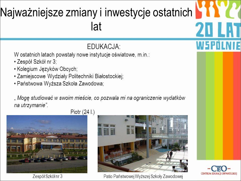 Najważniejsze zmiany i inwestycje ostatnich lat EDUKACJA: W ostatnich latach powstały nowe instytucje oświatowe, m.in.: Zespół Szkół nr 3; Kolegium Ję