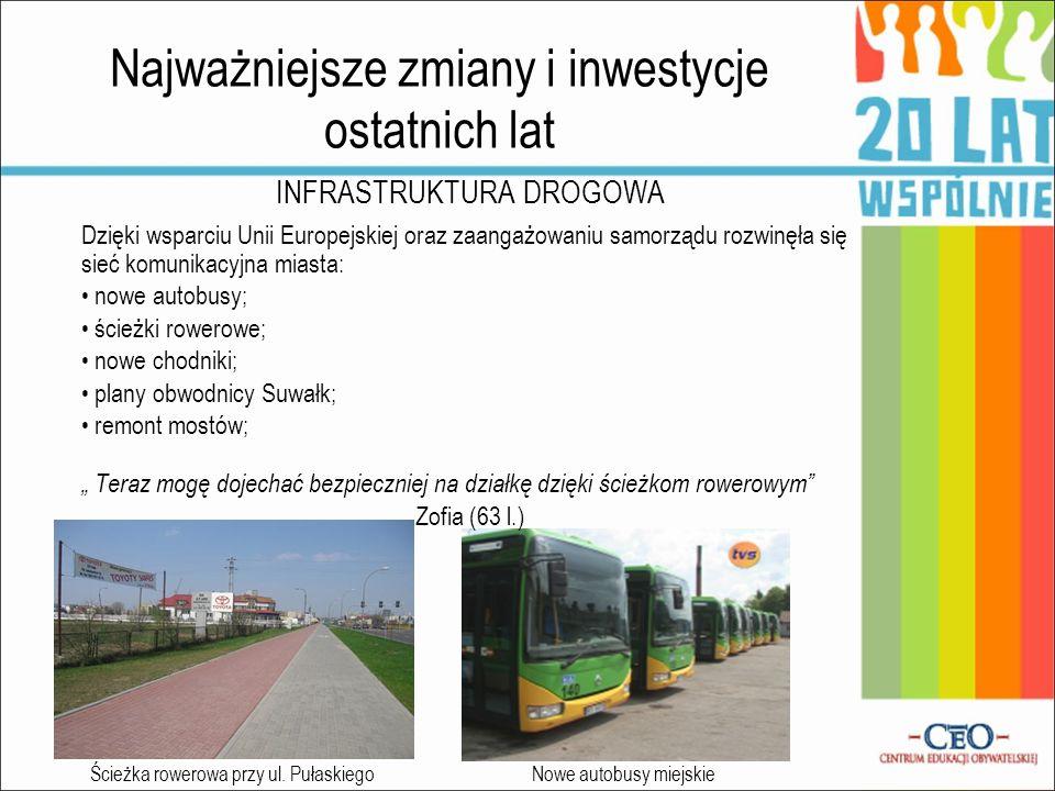Najważniejsze zmiany i inwestycje ostatnich lat INFRASTRUKTURA DROGOWA Dzięki wsparciu Unii Europejskiej oraz zaangażowaniu samorządu rozwinęła się sieć komunikacyjna miasta: nowe autobusy; ścieżki rowerowe; nowe chodniki; plany obwodnicy Suwałk; remont mostów; Teraz mogę dojechać bezpieczniej na działkę dzięki ścieżkom rowerowym Zofia (63 l.) Ścieżka rowerowa przy ul.