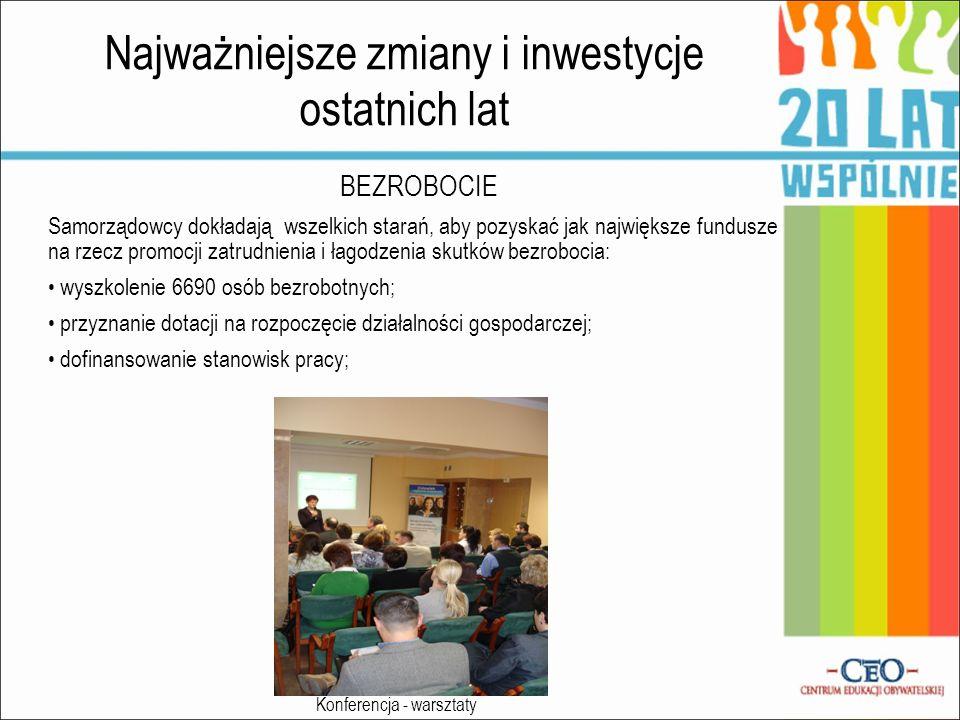 Najważniejsze zmiany i inwestycje ostatnich lat BEZROBOCIE Samorządowcy dokładają wszelkich starań, aby pozyskać jak największe fundusze na rzecz promocji zatrudnienia i łagodzenia skutków bezrobocia: wyszkolenie 6690 osób bezrobotnych; przyznanie dotacji na rozpoczęcie działalności gospodarczej; dofinansowanie stanowisk pracy; Konferencja - warsztaty