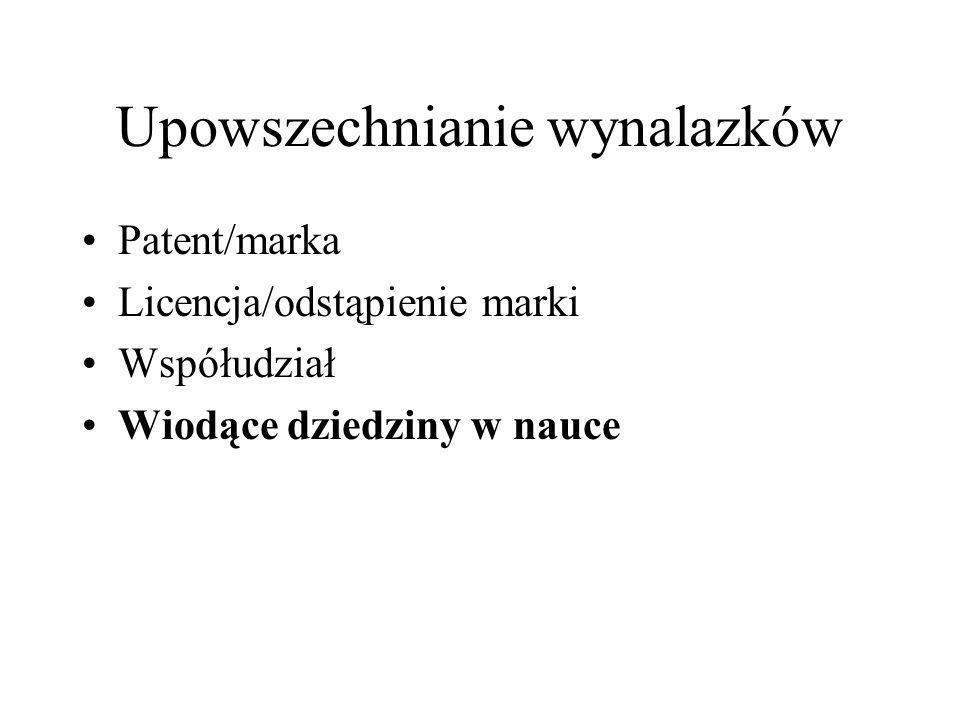 Upowszechnianie wynalazków Patent/marka Licencja/odstąpienie marki Współudział Wiodące dziedziny w nauce