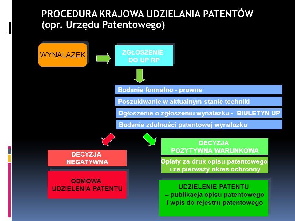 WYNALAZEK PROCEDURA KRAJOWA UDZIELANIA PATENTÓW (opr. Urzędu Patentowego) ZGŁOSZENIE DO UP RP ZGŁOSZENIE DO UP RP Badanie formalno - prawne Poszukiwan