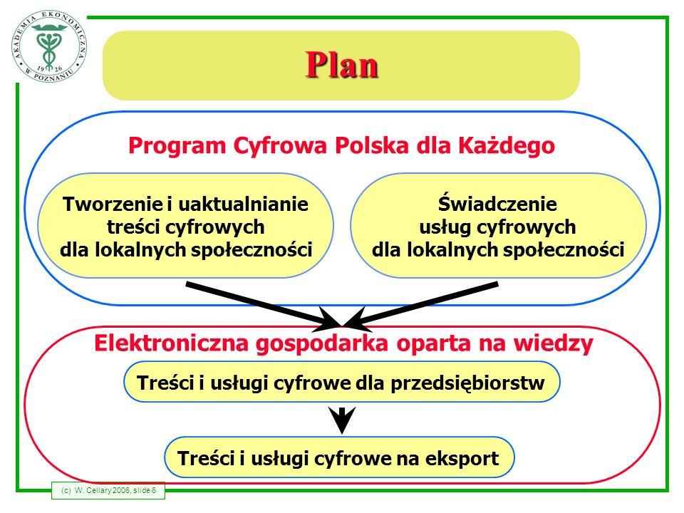 (c) W. Cellary 2006, slide 6 Plan Tworzenie i uaktualnianie treści cyfrowych dla lokalnych społeczności Świadczenie usług cyfrowych dla lokalnych społ