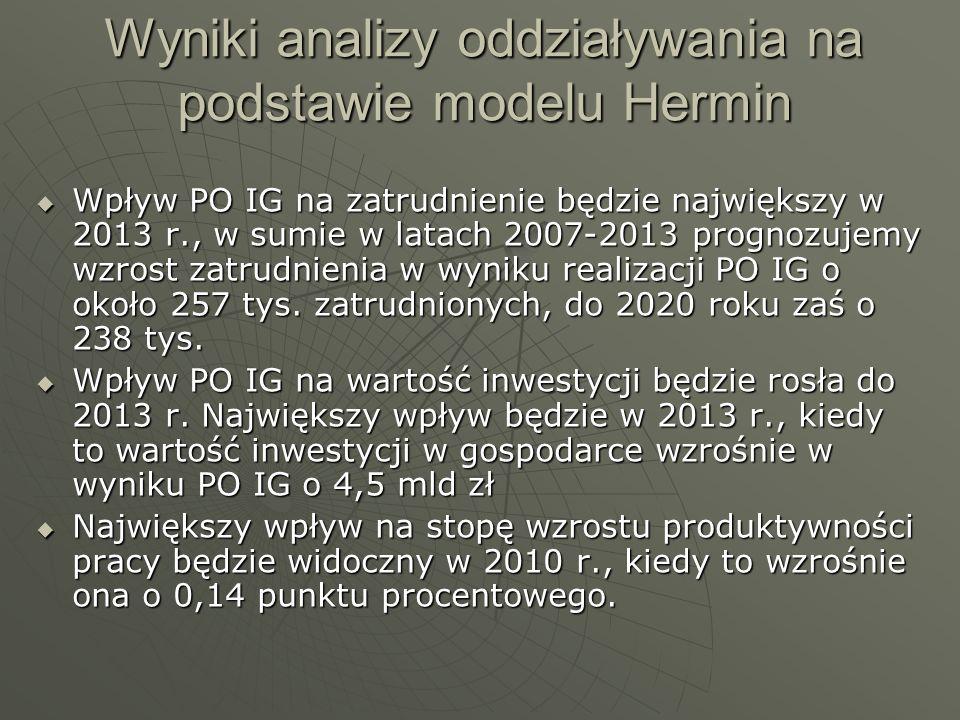 Wyniki analizy oddziaływania na podstawie modelu Hermin Wpływ PO IG na zatrudnienie będzie największy w 2013 r., w sumie w latach 2007-2013 prognozuje