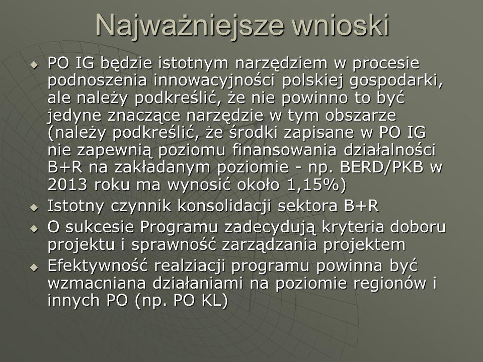 Najważniejsze wnioski PO IG będzie istotnym narzędziem w procesie podnoszenia innowacyjności polskiej gospodarki, ale należy podkreślić, że nie powinn