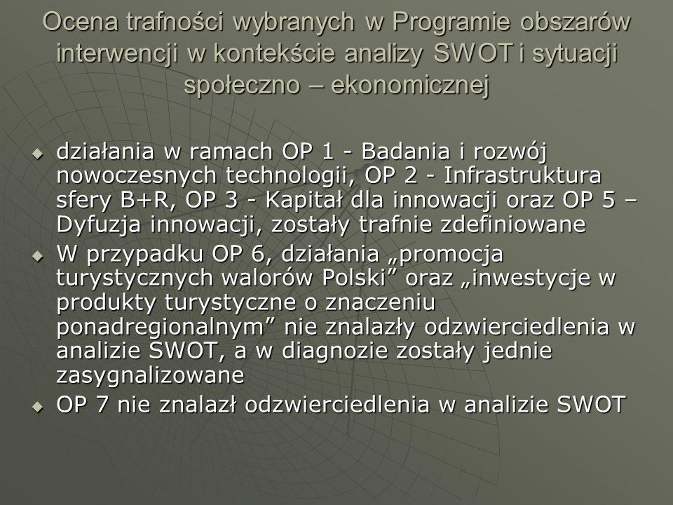 Ocena trafności wybranych w Programie obszarów interwencji w kontekście analizy SWOT i sytuacji społeczno – ekonomicznej działania w ramach OP 1 - Bad