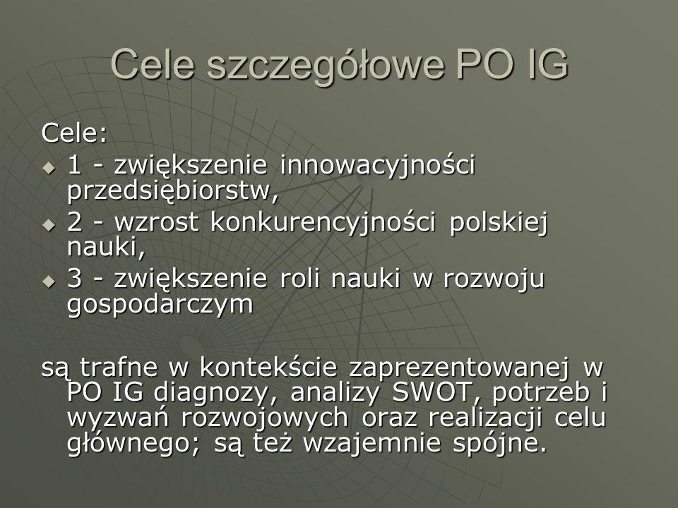 Cele szczegółowe PO IG Cele: 1 - zwiększenie innowacyjności przedsiębiorstw, 1 - zwiększenie innowacyjności przedsiębiorstw, 2 - wzrost konkurencyjności polskiej nauki, 2 - wzrost konkurencyjności polskiej nauki, 3 - zwiększenie roli nauki w rozwoju gospodarczym 3 - zwiększenie roli nauki w rozwoju gospodarczym są trafne w kontekście zaprezentowanej w PO IG diagnozy, analizy SWOT, potrzeb i wyzwań rozwojowych oraz realizacji celu głównego; są też wzajemnie spójne.