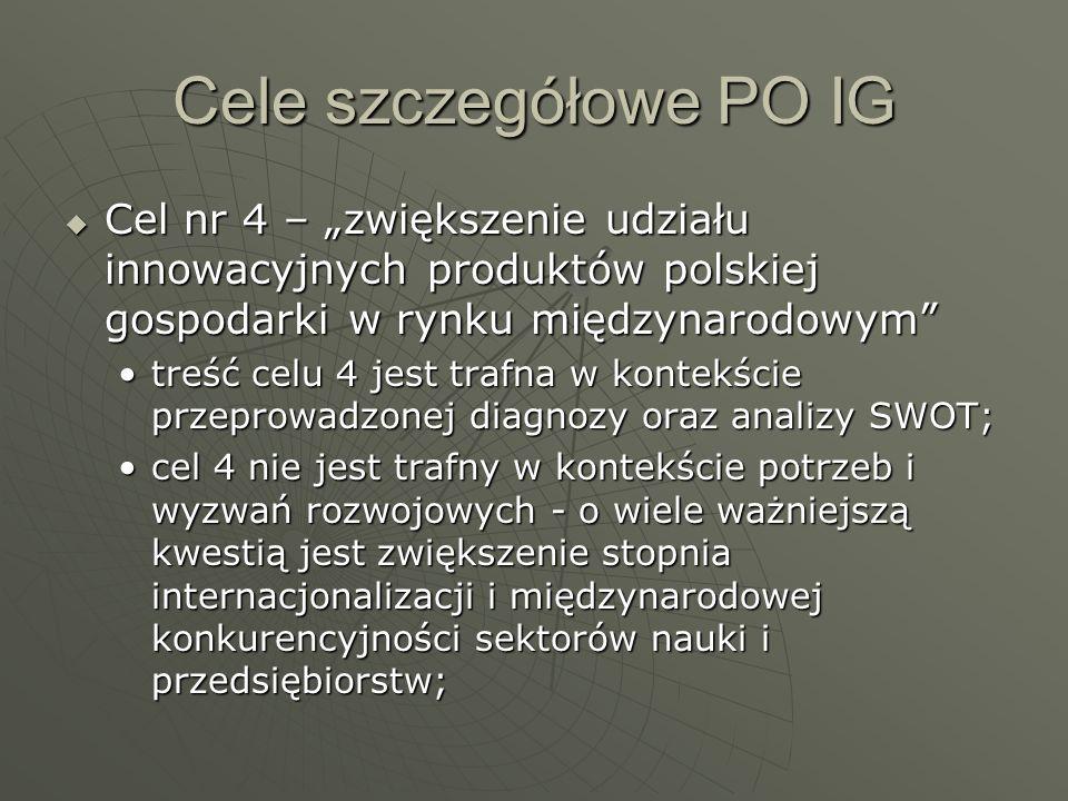 Cele szczegółowe PO IG Cel nr 4 – zwiększenie udziału innowacyjnych produktów polskiej gospodarki w rynku międzynarodowym Cel nr 4 – zwiększenie udzia