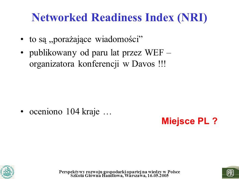 Perspektywy rozwoju gospodarki opartej na wiedzy w Polsce Szkoła Główna Handlowa, Warszawa, 16.05.2005 Networked Readiness Index (NRI) to są porażając