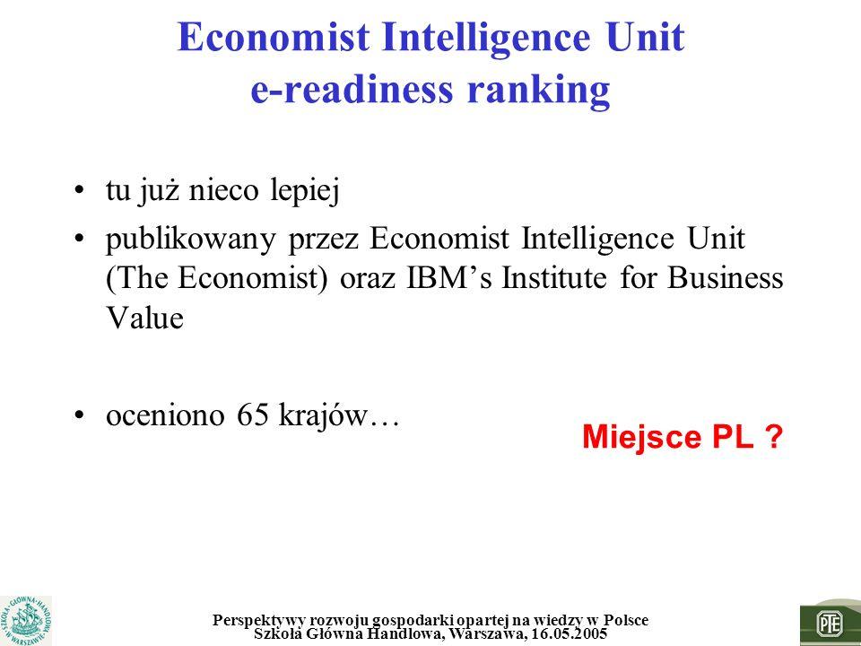 Perspektywy rozwoju gospodarki opartej na wiedzy w Polsce Szkoła Główna Handlowa, Warszawa, 16.05.2005 Economist Intelligence Unit e-readiness ranking
