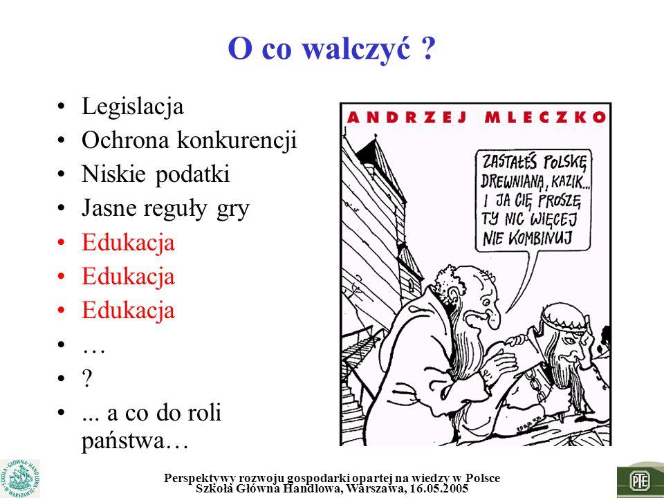 Perspektywy rozwoju gospodarki opartej na wiedzy w Polsce Szkoła Główna Handlowa, Warszawa, 16.05.2005 O co walczyć ? Legislacja Ochrona konkurencji N