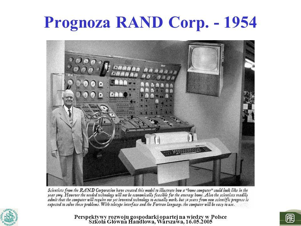 Perspektywy rozwoju gospodarki opartej na wiedzy w Polsce Szkoła Główna Handlowa, Warszawa, 16.05.2005 Prognoza RAND Corp. - 1954