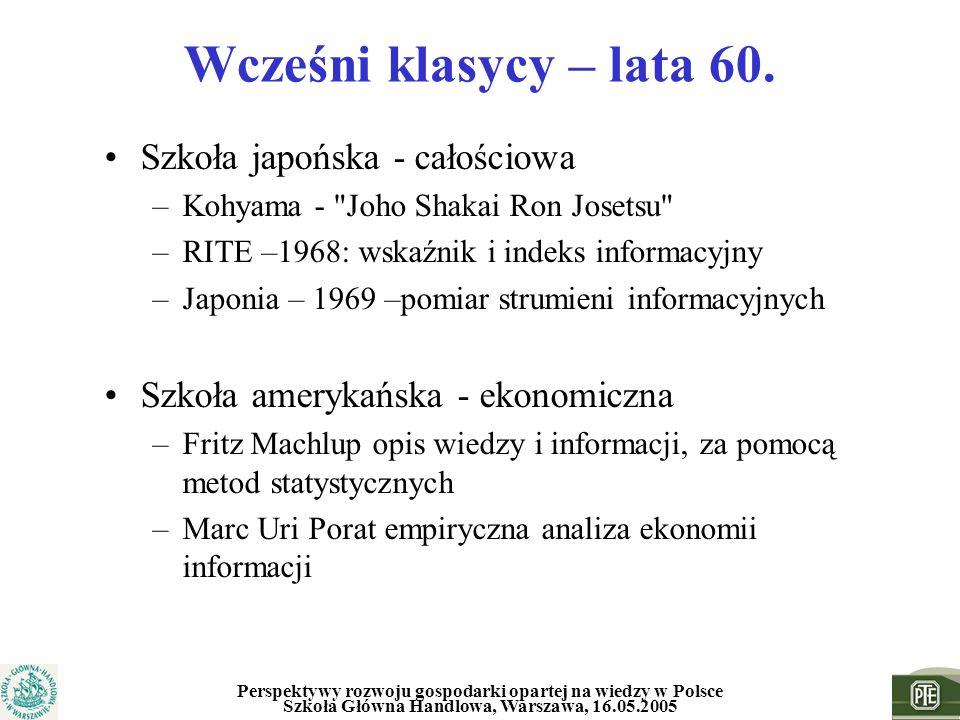 Perspektywy rozwoju gospodarki opartej na wiedzy w Polsce Szkoła Główna Handlowa, Warszawa, 16.05.2005 Wcześni klasycy – lata 60. Szkoła japońska - ca