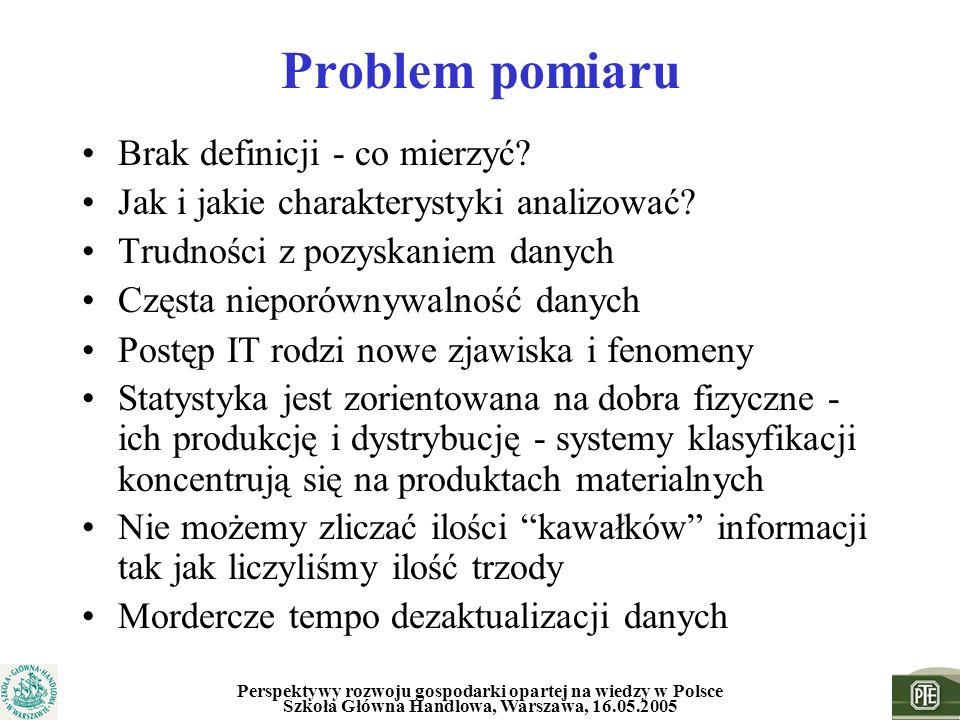 Perspektywy rozwoju gospodarki opartej na wiedzy w Polsce Szkoła Główna Handlowa, Warszawa, 16.05.2005 Problem pomiaru Brak definicji - co mierzyć? Ja