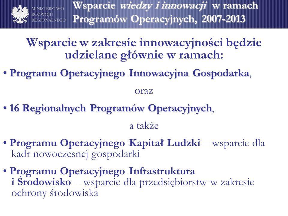 Wsparcie wiedzy i innowacji w ramach Programów Operacyjnych, 2007-2013 Wsparcie w zakresie innowacyjności będzie udzielane głównie w ramach: Programu