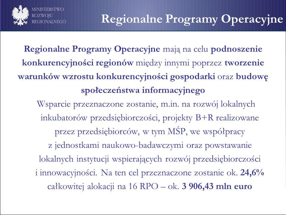 Regionalne Programy Operacyjne Regionalne Programy Operacyjne mają na celu podnoszenie konkurencyjności regionów między innymi poprzez tworzenie warun