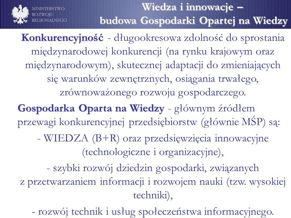 Wsparcie dla MSP (2) - Program Operacyjny Innowacyjna Gospodarka Działania w zakresie - wiedza i innowacje Projekt współfinansowany z Europejskiego Funduszu Rozwoju Regionalnego - Kredyt technologiczny – udzielanie na warunkach rynkowych kredytu przeznaczonego na sfinansowanie inwestycji polegającej na wdrożeniu nowej technologii oraz uruchomienia produkcji nowych lub zmodernizowanych wyrobów lub świadczeniu nowych usług w oparciu o tę technologię, - Wzmocnienie potencjału kadrowego nauki – realizacja projektów aplikacyjnych w dziedzinach priorytetowych dla rozwoju gospodarki przy udziale studentów i doktorantów w ramach najlepszych zespołów badawczych pod kierownictwem najlepszych naukowców z zagranicy.