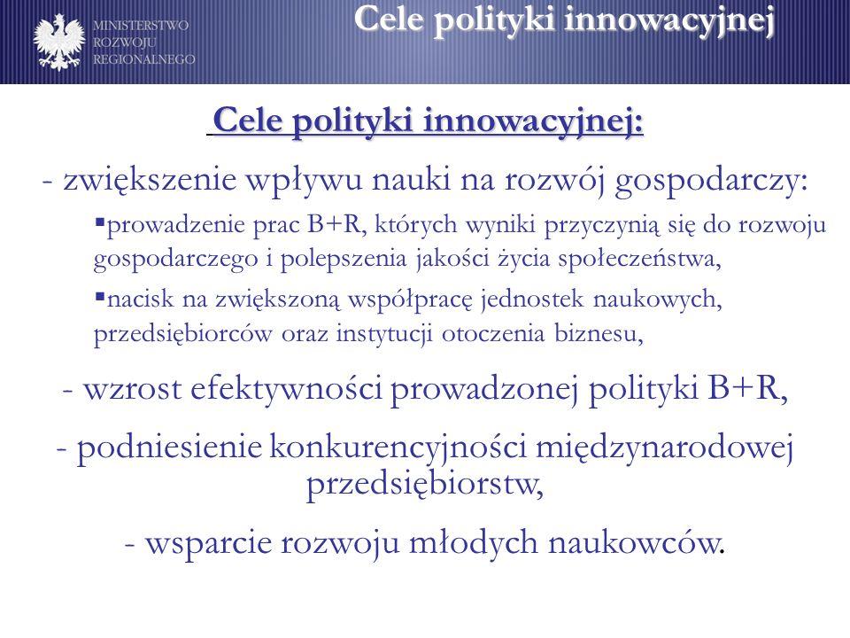 Cele polityki innowacyjnej Cele polityki innowacyjnej: - zwiększenie wpływu nauki na rozwój gospodarczy: prowadzenie prac B+R, których wyniki przyczyn