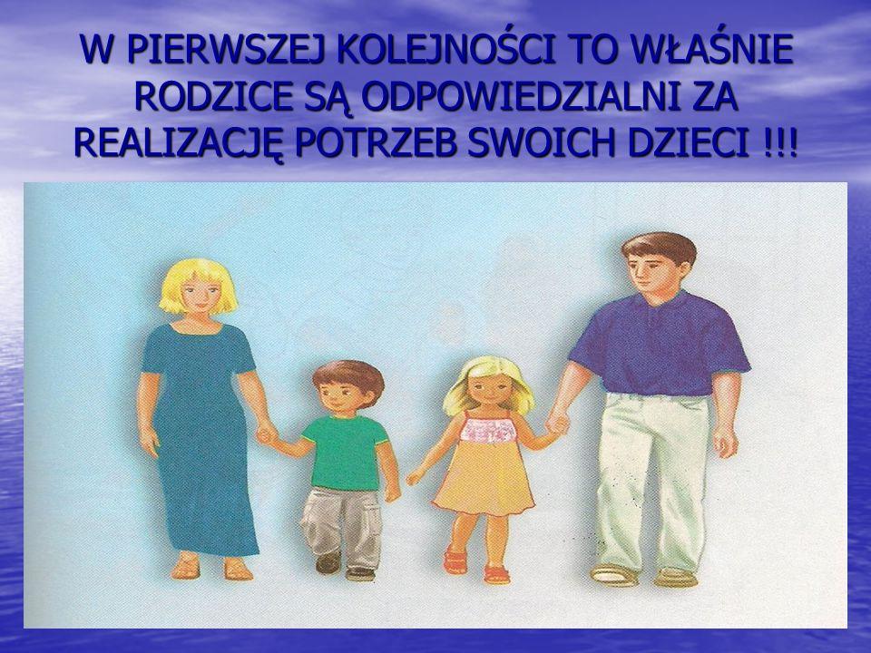 STRUKTURA RODZINY: RODZINA dziadkowie babciedziadkowie RODZICE MAMATATA DZIECI CÓRKA/ CÓRKI SYN/ SYNOWIE wujostwo/ stryjostwo ciocia/ stryjna wujek/ stryj
