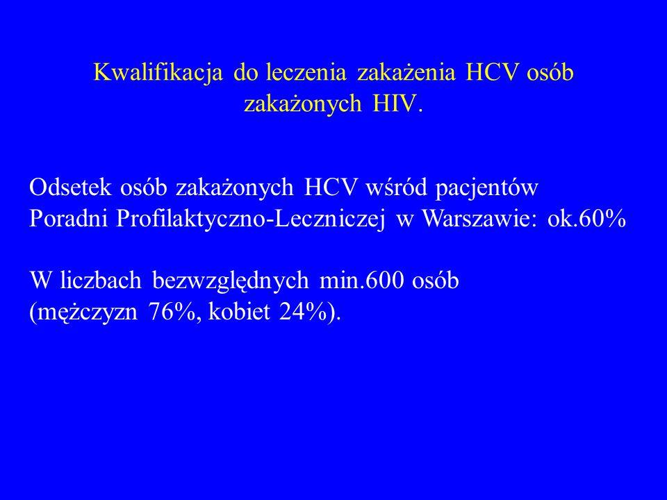 Kwalifikacja do leczenia zakażenia HCV osób zakażonych HIV. Odsetek osób zakażonych HCV wśród pacjentów Poradni Profilaktyczno-Leczniczej w Warszawie: