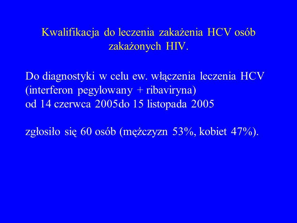 Kwalifikacja do leczenia zakażenia HCV osób zakażonych HIV. Do diagnostyki w celu ew. włączenia leczenia HCV (interferon pegylowany + ribaviryna) od 1