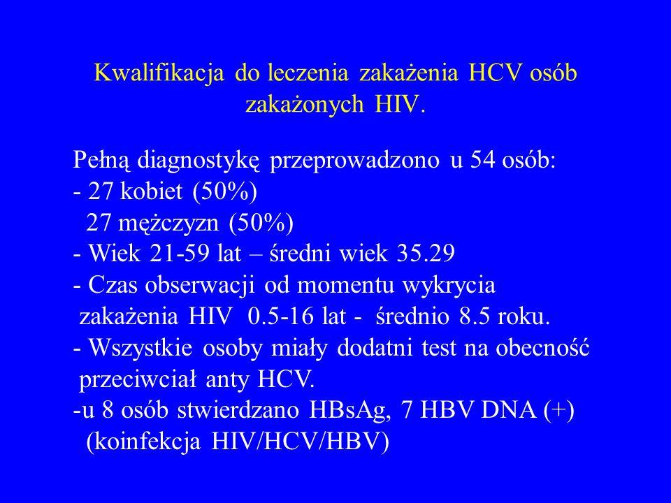 Kwalifikacja do leczenia zakażenia HCV osób zakażonych HIV. Pełną diagnostykę przeprowadzono u 54 osób: - 27 kobiet (50%) 27 mężczyzn (50%) - Wiek 21-