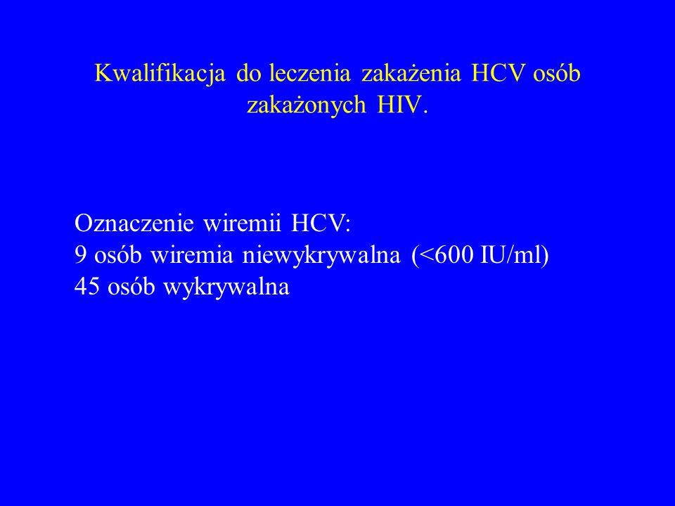 Kwalifikacja do leczenia zakażenia HCV osób zakażonych HIV. Oznaczenie wiremii HCV: 9 osób wiremia niewykrywalna (<600 IU/ml) 45 osób wykrywalna