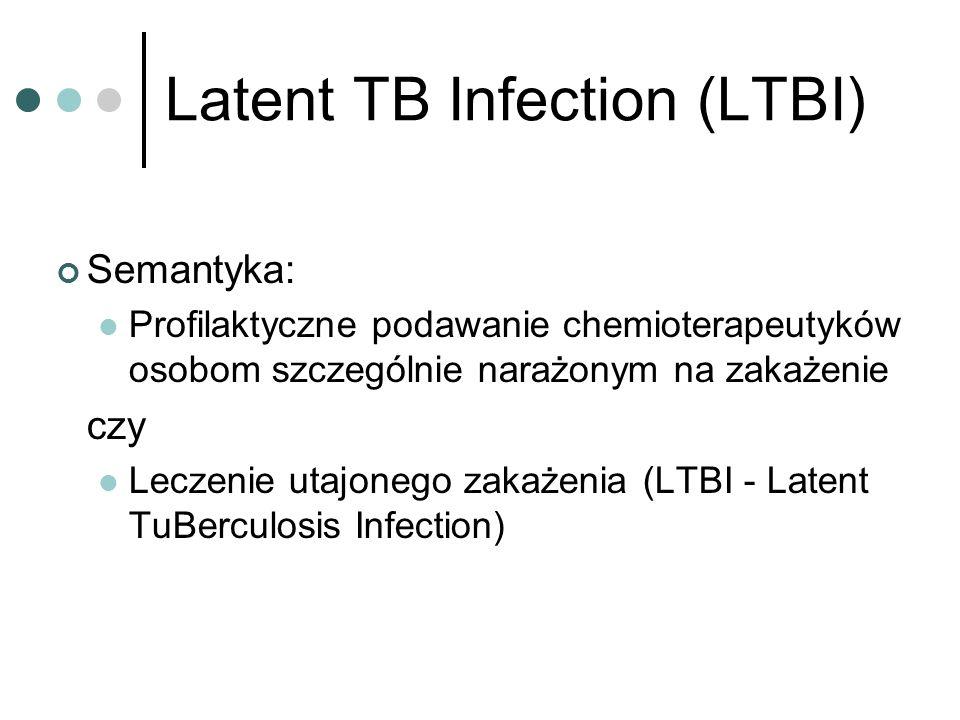 Latent TB Infection (LTBI) Semantyka: Profilaktyczne podawanie chemioterapeutyków osobom szczególnie narażonym na zakażenie czy Leczenie utajonego zakażenia (LTBI - Latent TuBerculosis Infection)