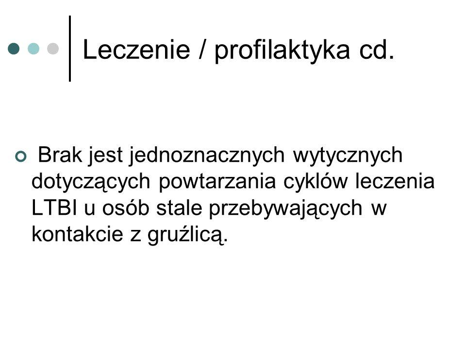 Leczenie / profilaktyka cd. Brak jest jednoznacznych wytycznych dotyczących powtarzania cyklów leczenia LTBI u osób stale przebywających w kontakcie z