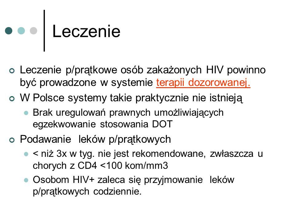 Leczenie Leczenie p/prątkowe osób zakażonych HIV powinno być prowadzone w systemie terapii dozorowanej. W Polsce systemy takie praktycznie nie istniej
