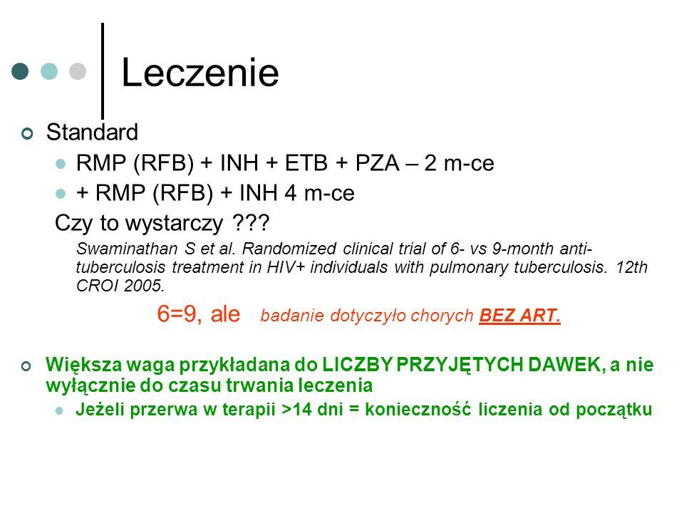 Leczenie Standard RMP (RFB) + INH + ETB + PZA – 2 m-ce + RMP (RFB) + INH 4 m-ce Czy to wystarczy ??? Swaminathan S et al. Randomized clinical trial of