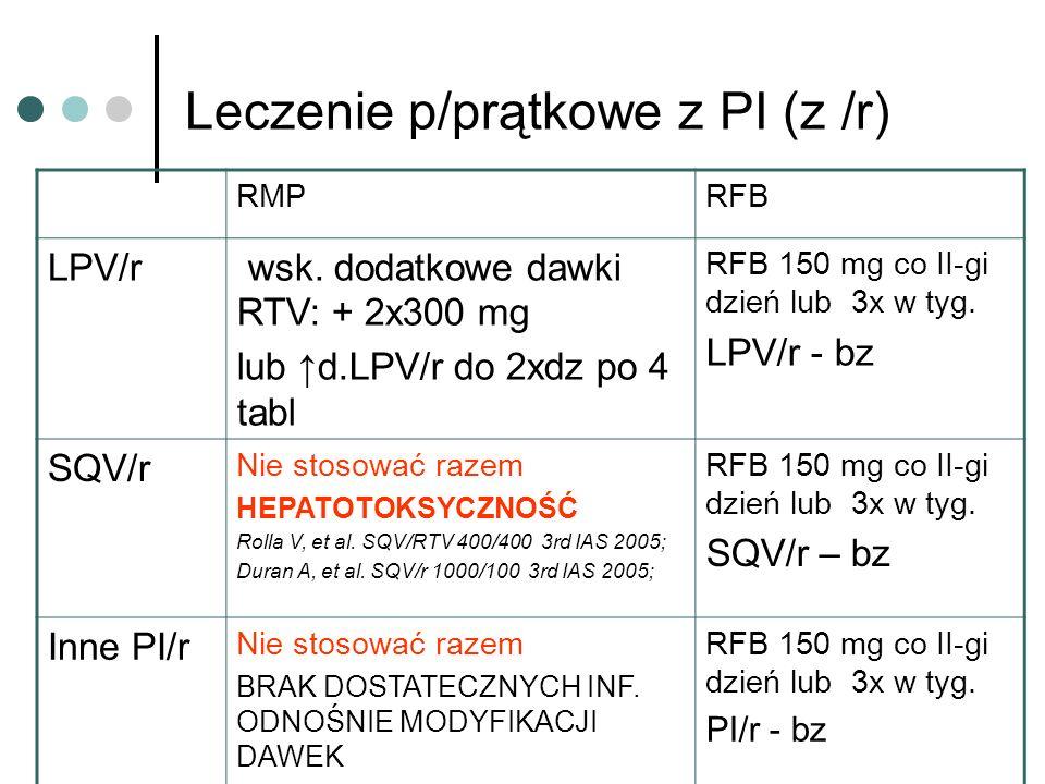 Leczenie p/prątkowe z PI (z /r) RMPRFB LPV/r wsk. dodatkowe dawki RTV: + 2x300 mg lub d.LPV/r do 2xdz po 4 tabl RFB 150 mg co II-gi dzień lub 3x w tyg