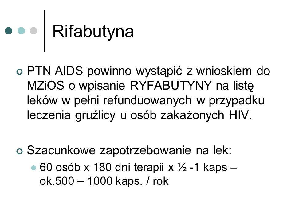 Rifabutyna PTN AIDS powinno wystąpić z wnioskiem do MZiOS o wpisanie RYFABUTYNY na listę leków w pełni refunduowanych w przypadku leczenia gruźlicy u osób zakażonych HIV.