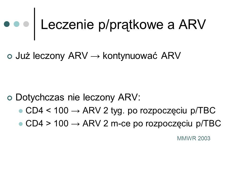 Leczenie p/prątkowe a ARV Już leczony ARV kontynuować ARV Dotychczas nie leczony ARV: CD4 < 100 ARV 2 tyg. po rozpoczęciu p/TBC CD4 > 100 ARV 2 m-ce p