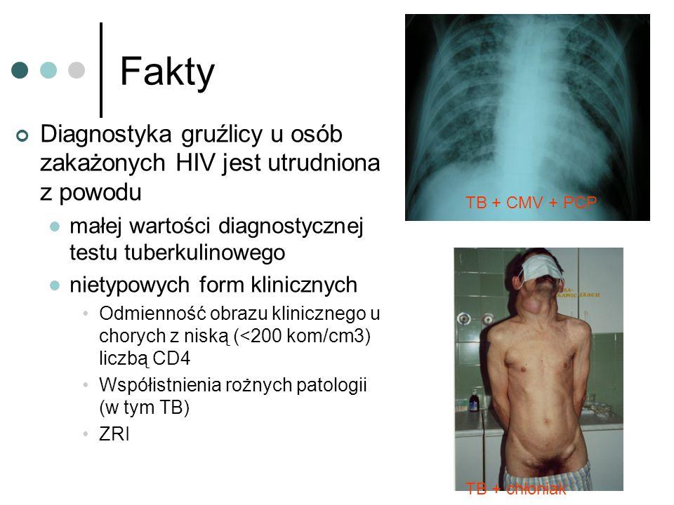 Fakty Diagnostyka gruźlicy u osób zakażonych HIV jest utrudniona z powodu małej wartości diagnostycznej testu tuberkulinowego nietypowych form klinicz
