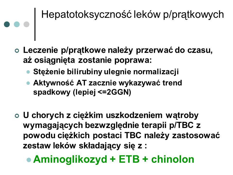 Hepatotoksyczność leków p/prątkowych Leczenie p/prątkowe należy przerwać do czasu, aż osiągnięta zostanie poprawa: Stężenie bilirubiny ulegnie normalizacji Aktywność AT zacznie wykazywać trend spadkowy (lepiej <=2GGN) U chorych z ciężkim uszkodzeniem wątroby wymagających bezwzględnie terapii p/TBC z powodu ciężkich postaci TBC należy zastosować zestaw leków składający się z : Aminoglikozyd + ETB + chinolon