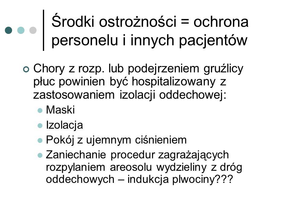 Środki ostrożności = ochrona personelu i innych pacjentów Chory z rozp. lub podejrzeniem gruźlicy płuc powinien być hospitalizowany z zastosowaniem iz