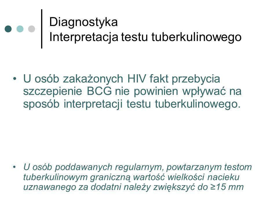 Diagnostyka Interpretacja testu tuberkulinowego U osób zakażonych HIV fakt przebycia szczepienie BCG nie powinien wpływać na sposób interpretacji testu tuberkulinowego.