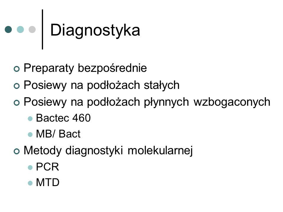 Diagnostyka Metody molekularne: Amplified Mycobacterium Tuberculosis Direct Test (MTD; Gen-Probe) – wykrywa rRNA = prątki żywe Amplicor Mycobacterium Tuberculosis Test (Amplicor; Roche) – wykrywa DNA = prątki żywe i martwe FDA dopuszcza je do stosowania w diagnostyce pacjentów, którzy NIE SĄ LECZENI Z POWODU GRUŹLICY W diagnostyce materiałów BOGATOPRĄTKOWYCH MTD można stosować od oceny zarówno (-) jak i (+) preparatów bezpośrednich Amplicor wyłącznie do identyfikacji (+) preparatów bezpośrednich