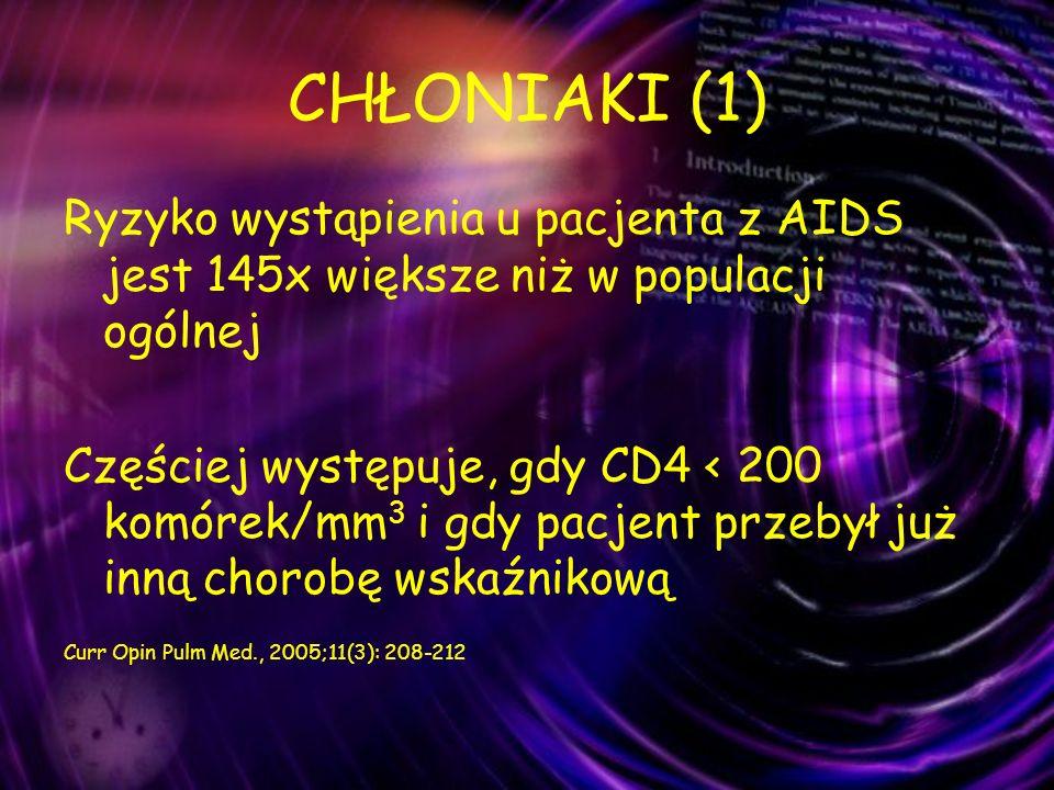 CHŁONIAKI (1) Ryzyko wystąpienia u pacjenta z AIDS jest 145x większe niż w populacji ogólnej Częściej występuje, gdy CD4 < 200 komórek/mm 3 i gdy pacj