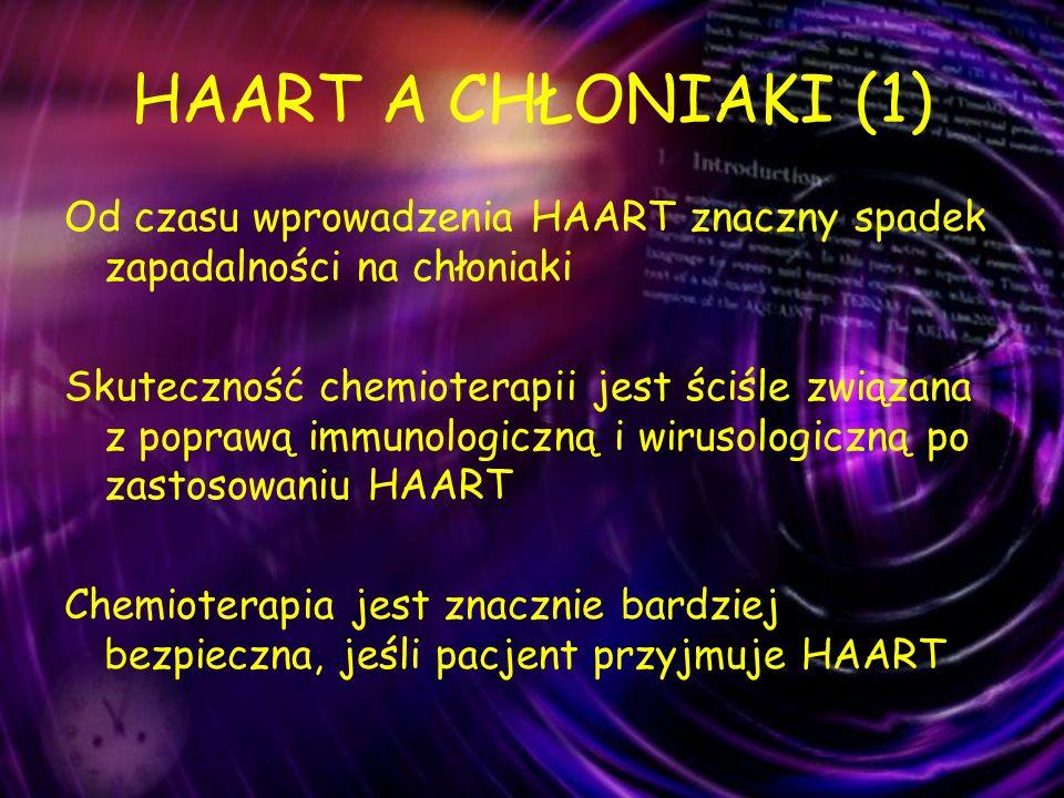 HAART A CHŁONIAKI (1) Od czasu wprowadzenia HAART znaczny spadek zapadalności na chłoniaki Skuteczność chemioterapii jest ściśle związana z poprawą im
