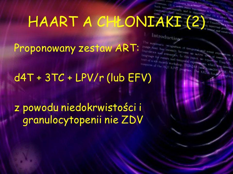 HAART A CHŁONIAKI (2) Proponowany zestaw ART: d4T + 3TC + LPV/r (lub EFV) z powodu niedokrwistości i granulocytopenii nie ZDV